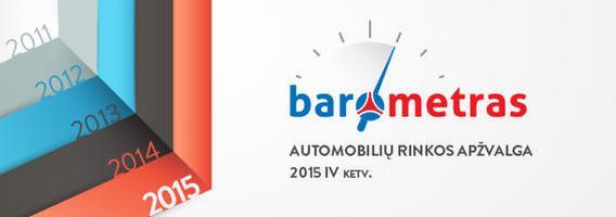 Ketvirtinė automobilių rinkos tendencijų apžvalga, 2015 m. 4 ketvirtis