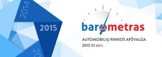 Ketvirtinė automobilių rinkos tendencijų apžvalga, 2015 m. III ketvirtis (20)