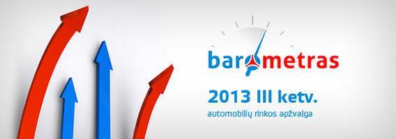 Automobilių rinkos apžvalga, 2013 m. III ketvirtis