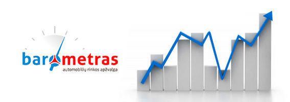 Lietuvos automobilių rinka - 4 kartus didesnė nei Latvijos ir Estijos